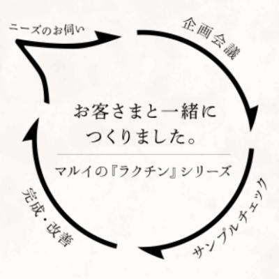 お客様と作るサイクル