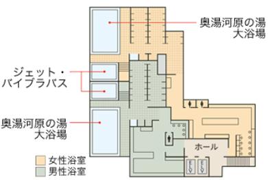 湘南台温泉「らく」3F