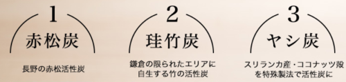 3種類の活性炭